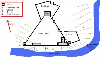 Figure 2. Diagram of the castle layout