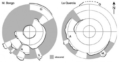 Figure 3. Circular view for two Neolithic enclosures on Tavoliere Plain, Italy  (adapted after Hamiton et al. 2006, fig. 4).